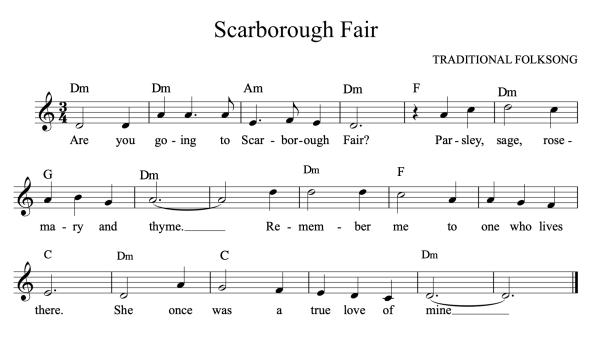 Scarborough score.png