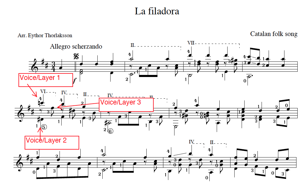 Using Layers And Voices In Finale And Sibelius Making The Most Of