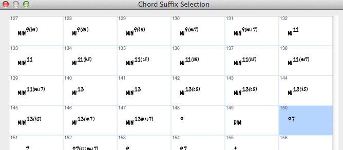 Entering Chord Symbols In Finale Getting The Right Chord Suffix
