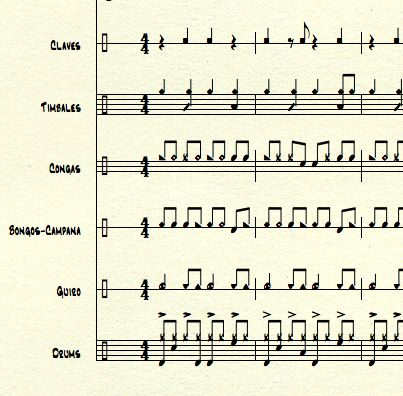 Adding Drum Grooves in Finale – Making the Most of Notation
